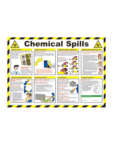 safety-sign-poster-chemical-spills