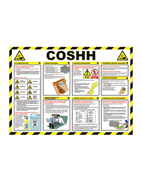 safety-sign-poster-coshh