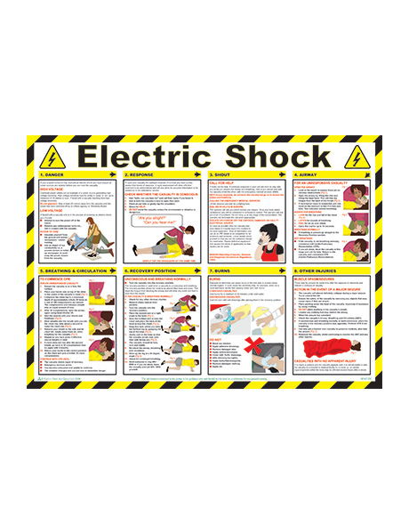 safety-sign-poster-electric-shock