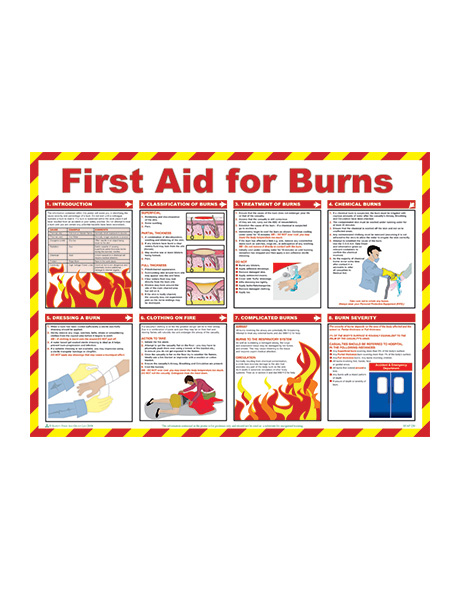 safety-sign-poster-fire-aid-burns